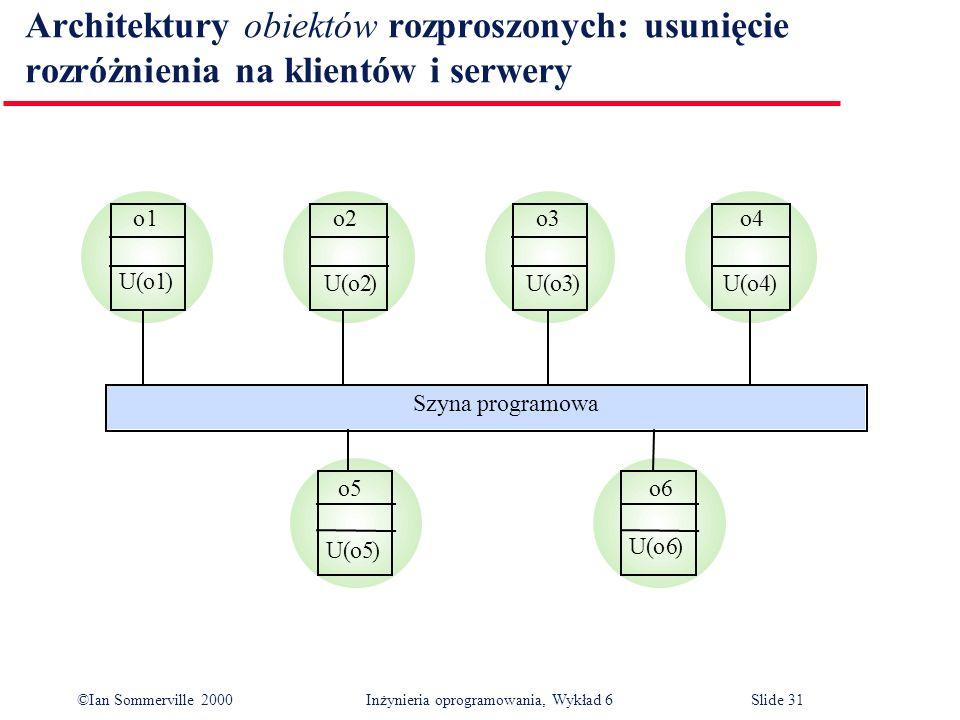 ©Ian Sommerville 2000 Inżynieria oprogramowania, Wykład 6Slide 31 Architektury obiektów rozproszonych: usunięcie rozróżnienia na klientów i serwery Sz
