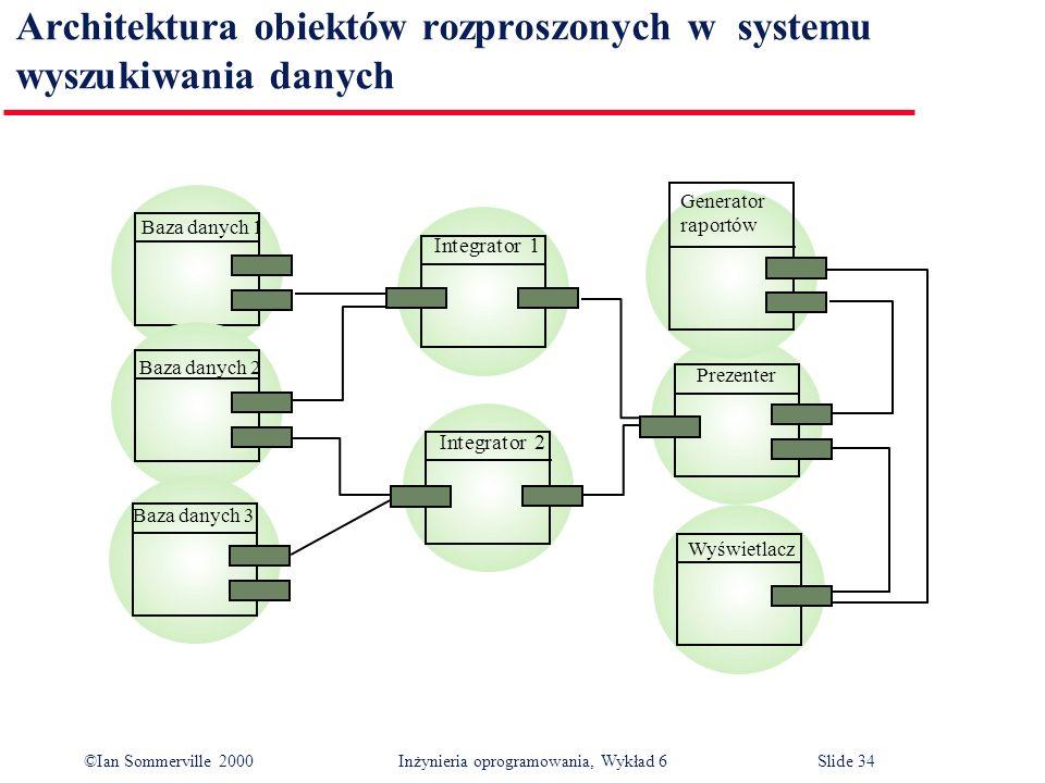 ©Ian Sommerville 2000 Inżynieria oprogramowania, Wykład 6Slide 34 Architektura obiektów rozproszonych w systemu wyszukiwania danych Generator raportów