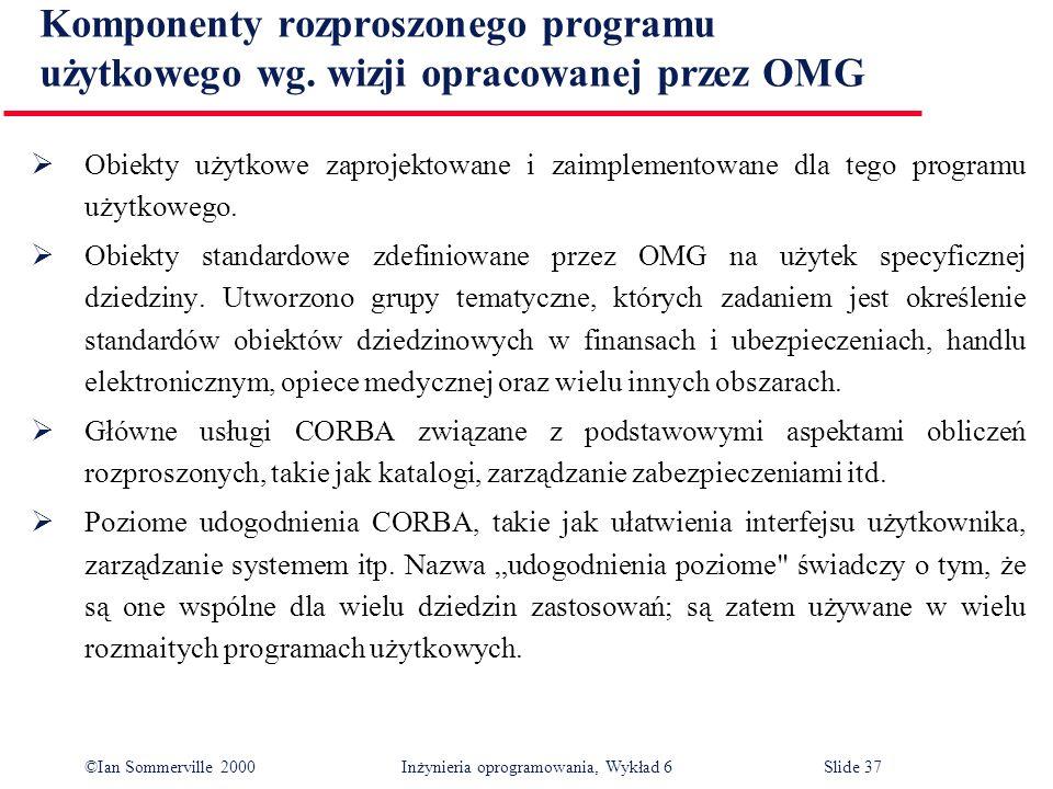 ©Ian Sommerville 2000 Inżynieria oprogramowania, Wykład 6Slide 37 Komponenty rozproszonego programu użytkowego wg. wizji opracowanej przez OMG Obiekty