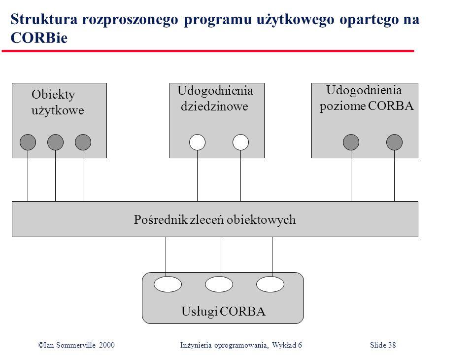 ©Ian Sommerville 2000 Inżynieria oprogramowania, Wykład 6Slide 38 Struktura rozproszonego programu użytkowego opartego na CORBie Pośrednik zleceń obie