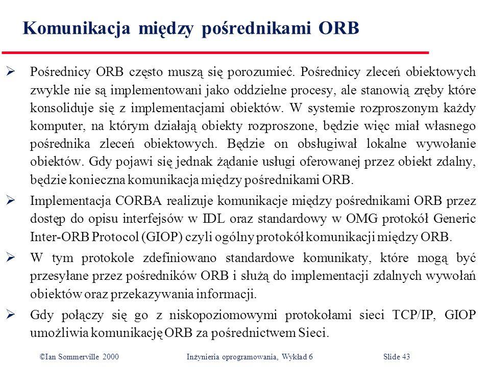 ©Ian Sommerville 2000 Inżynieria oprogramowania, Wykład 6Slide 43 Komunikacja między pośrednikami ORB Pośrednicy ORB często muszą się porozumieć. Pośr