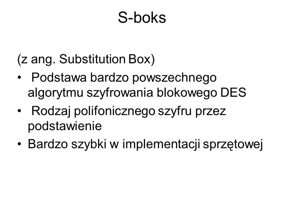 S-boks (z ang. Substitution Box) Podstawa bardzo powszechnego algorytmu szyfrowania blokowego DES Rodzaj polifonicznego szyfru przez podstawienie Bard