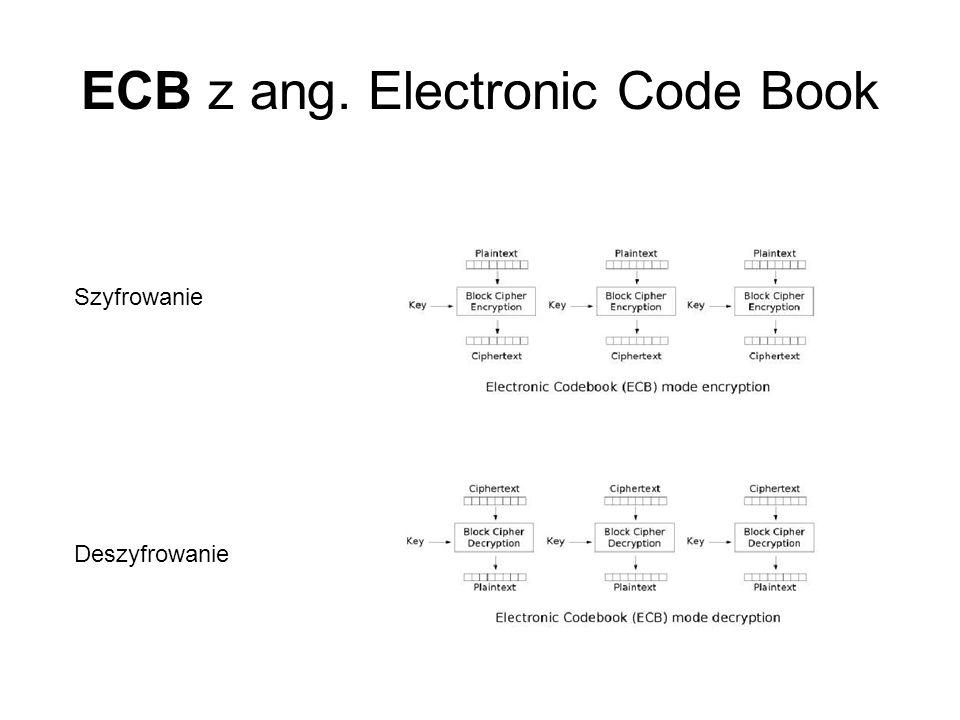 ECB z ang. Electronic Code Book Szyfrowanie Deszyfrowanie