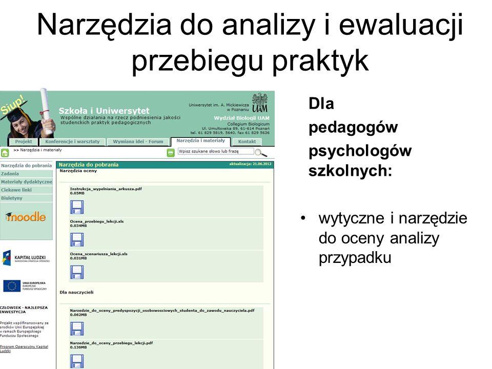 Narzędzia do analizy i ewaluacji przebiegu praktyk Dla pedagogów psychologów szkolnych: wytyczne i narzędzie do oceny analizy przypadku