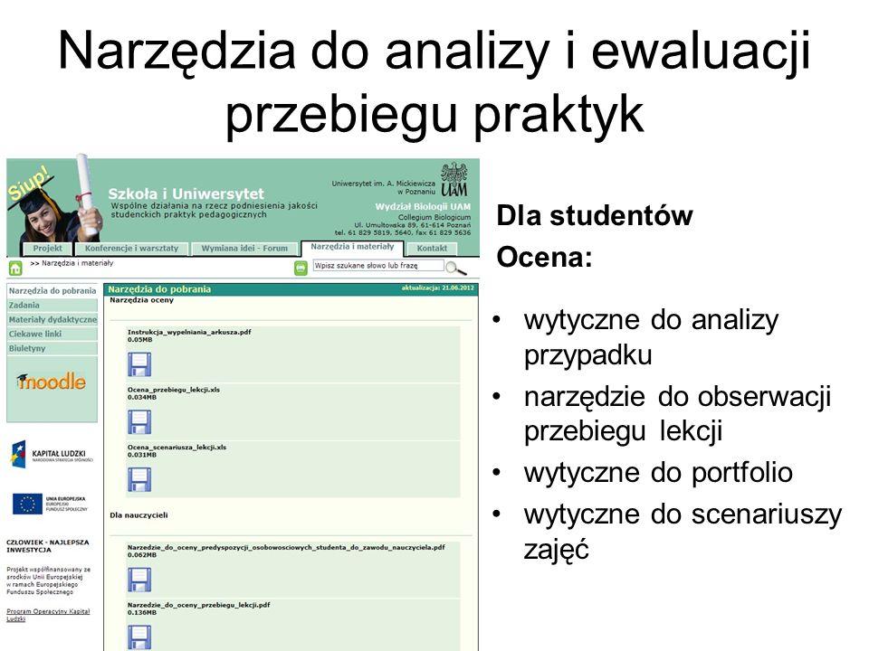 Narzędzia do analizy i ewaluacji przebiegu praktyk Dla studentów Ocena: wytyczne do analizy przypadku narzędzie do obserwacji przebiegu lekcji wytyczne do portfolio wytyczne do scenariuszy zajęć