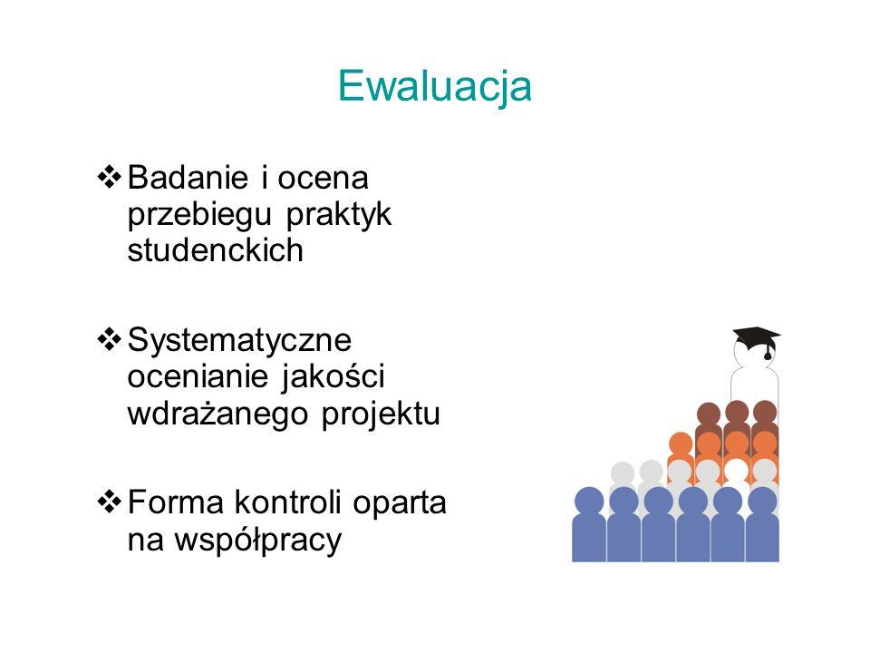 Ewaluacja Badanie i ocena przebiegu praktyk studenckich Systematyczne ocenianie jakości wdrażanego projektu Forma kontroli oparta na współpracy