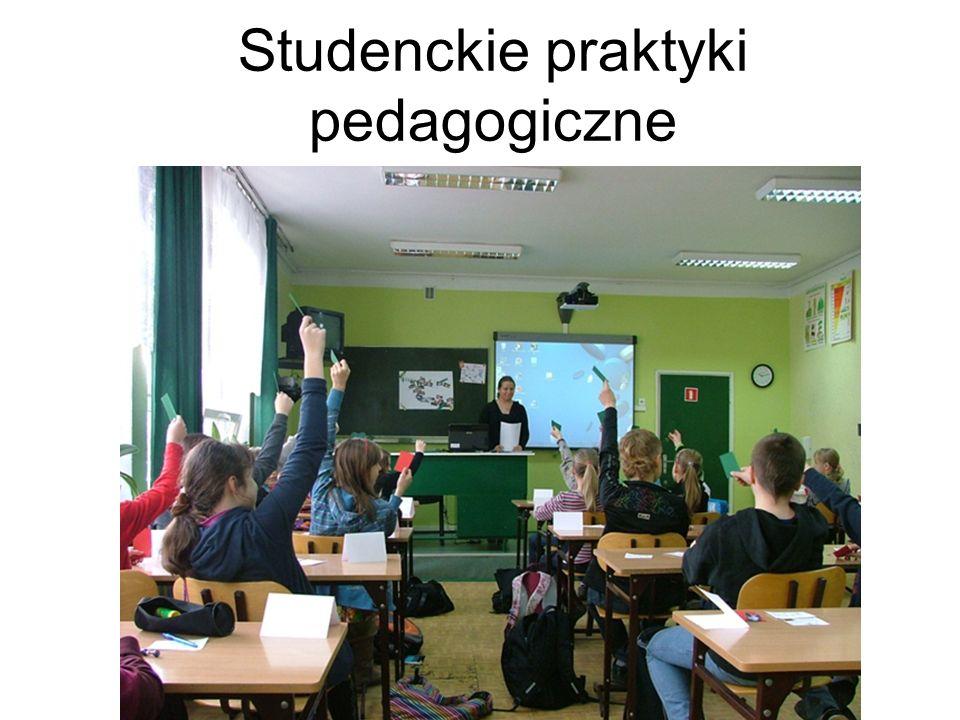 Harmonogram praktyk cz.2 Szkoła Praktyki rotacyjne Praktyki śródroczne Praktyki ciągłe Techn.