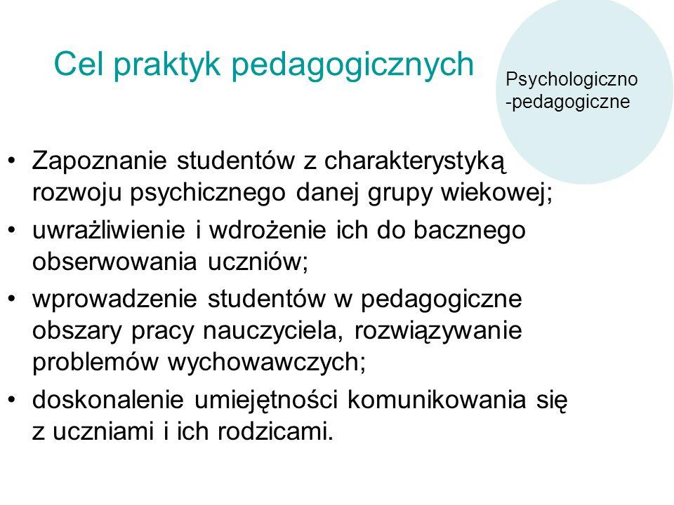Praktyki studenckie Dydaktyczne Psychologiczno- pedagogiczne
