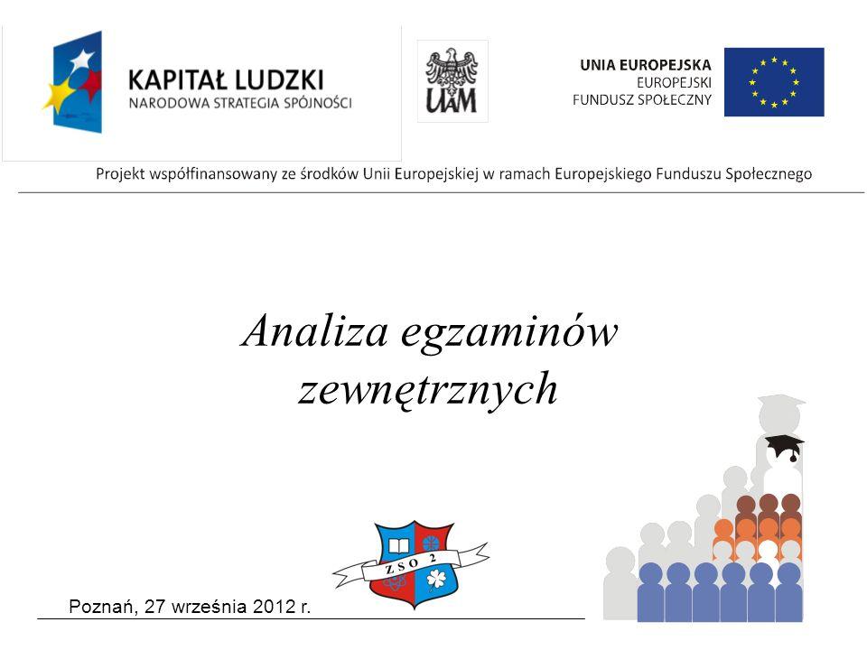 Poznań, 27 września 2012 r. Analiza egzaminów zewnętrznych