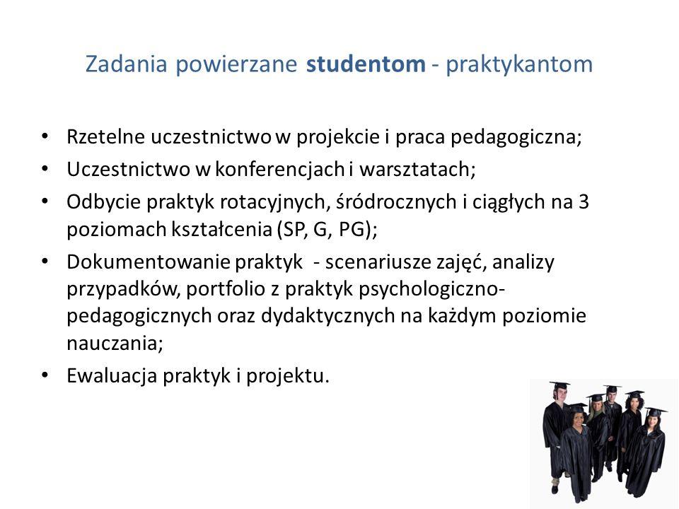 Zadania powierzane studentom - praktykantom Rzetelne uczestnictwo w projekcie i praca pedagogiczna; Uczestnictwo w konferencjach i warsztatach; Odbyci