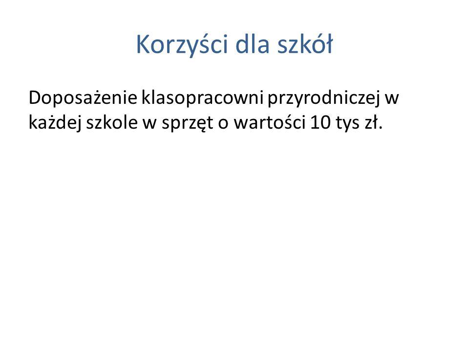 Korzyści dla szkół Doposażenie klasopracowni przyrodniczej w każdej szkole w sprzęt o wartości 10 tys zł.
