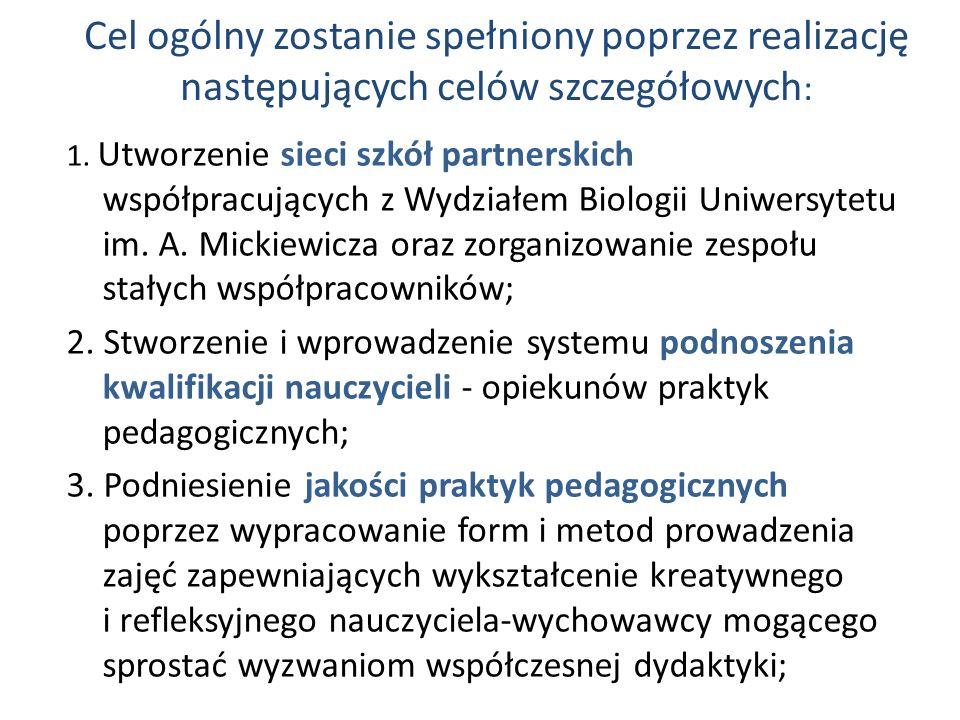 Skład zespołu Kierownik projektu - prof.dr hab.