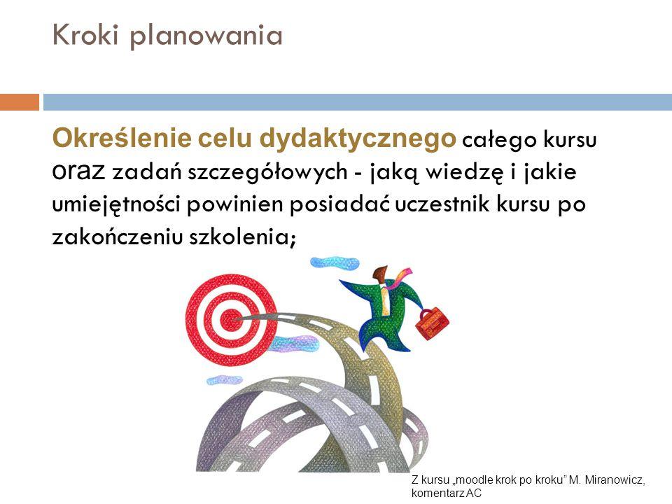 Kroki planowania Określenie celu dydaktycznego całego kursu oraz zadań szczegółowych - jaką wiedzę i jakie umiejętności powinien posiadać uczestnik kursu po zakończeniu szkolenia; Z kursu moodle krok po kroku M.