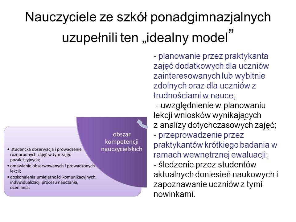 Nauczyciele ze szkół ponadgimnazjalnych uzupełnili ten idealny model - planowanie przez praktykanta zajęć dodatkowych dla uczniów zainteresowanych lub wybitnie zdolnych oraz dla uczniów z trudnościami w nauce; - uwzględnienie w planowaniu lekcji wniosków wynikających z analizy dotychczasowych zajęć; - przeprowadzenie przez praktykantów krótkiego badania w ramach wewnętrznej ewaluacji; - śledzenie przez studentów aktualnych doniesień naukowych i zapoznawanie uczniów z tymi nowinkami.
