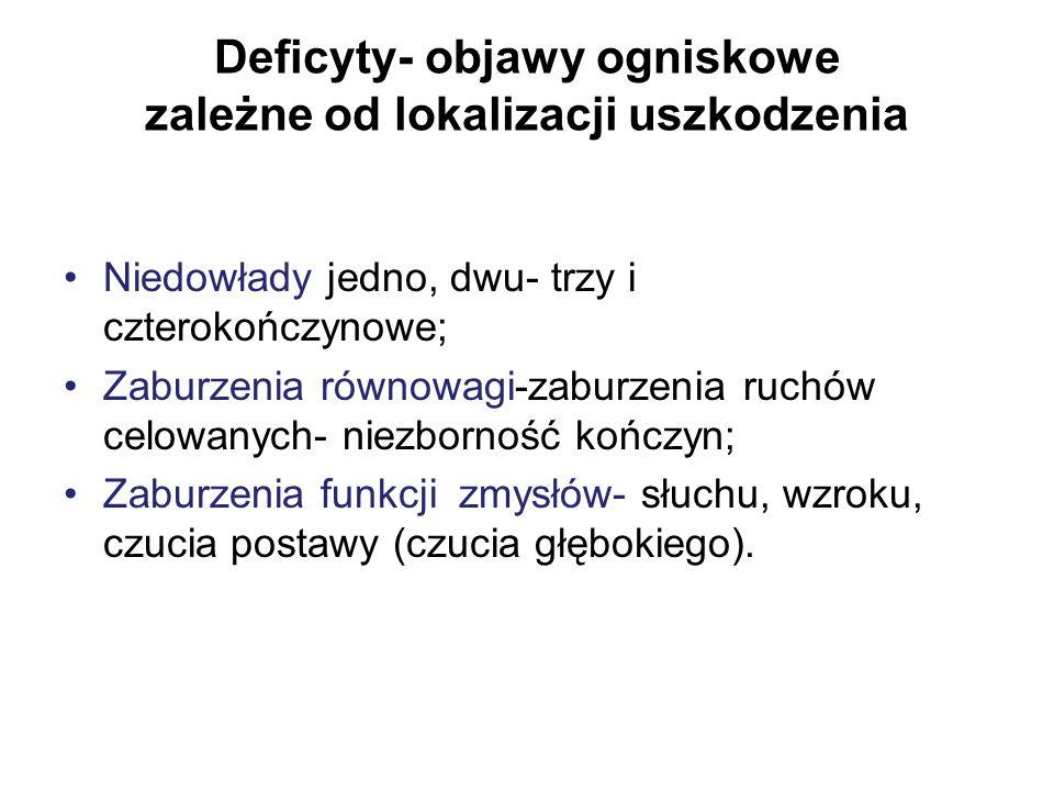 Deficyty- objawy ogniskowe zależne od lokalizacji uszkodzenia Niedowłady jedno, dwu- trzy i czterokończynowe; Zaburzenia równowagi-zaburzenia ruchów celowanych- niezborność kończyn; Zaburzenia funkcji zmysłów- słuchu, wzroku, czucia postawy (czucia głębokiego).