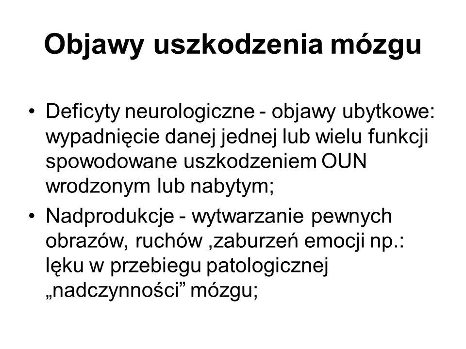 Objawy uszkodzenia mózgu Deficyty neurologiczne - objawy ubytkowe: wypadnięcie danej jednej lub wielu funkcji spowodowane uszkodzeniem OUN wrodzonym lub nabytym; Nadprodukcje - wytwarzanie pewnych obrazów, ruchów,zaburzeń emocji np.: lęku w przebiegu patologicznej nadczynności mózgu;