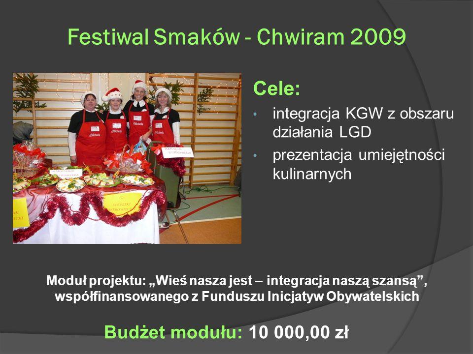 Festiwal Smaków - Chwiram 2009 Cele: integracja KGW z obszaru działania LGD prezentacja umiejętności kulinarnych Budżet modułu: 10 000,00 zł Moduł projektu: Wieś nasza jest – integracja naszą szansą, współfinansowanego z Funduszu Inicjatyw Obywatelskich