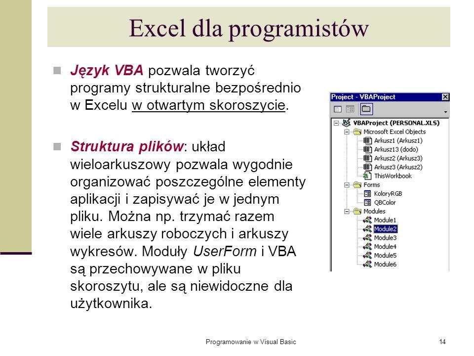 Programowanie w Visual Basic14 Excel dla programistów Język VBA pozwala tworzyć programy strukturalne bezpośrednio w Excelu w otwartym skoroszycie. St