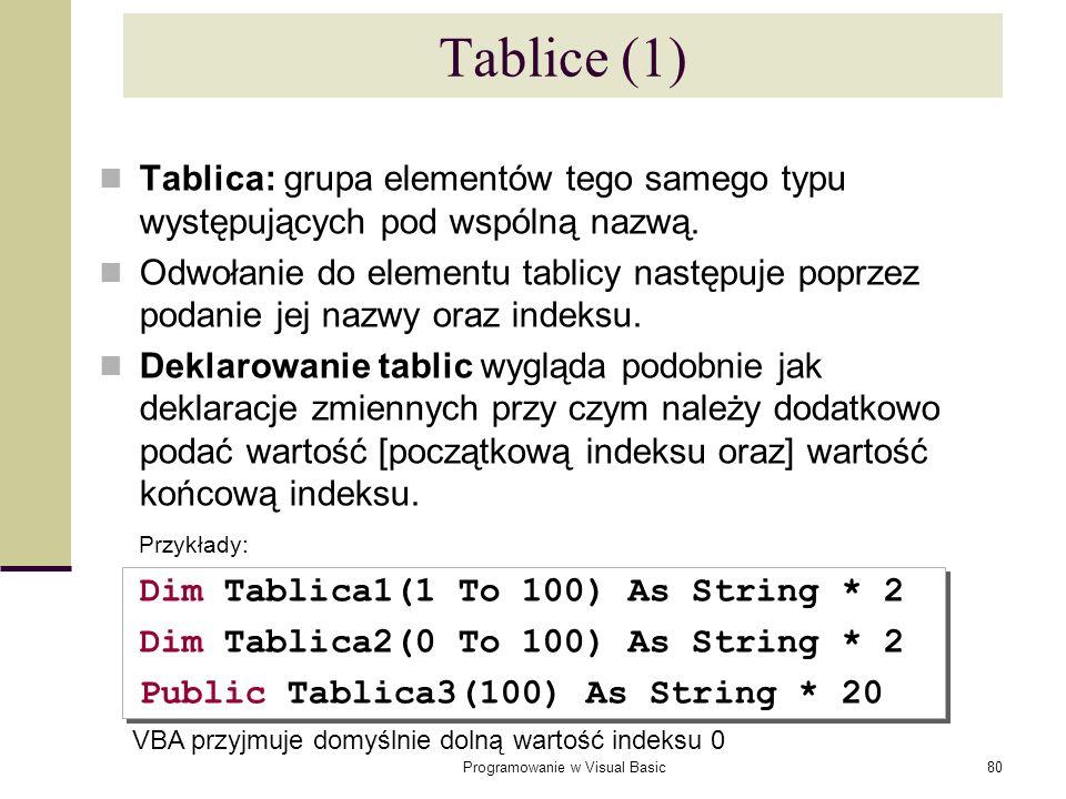 Programowanie w Visual Basic80 Tablice (1) Tablica: grupa elementów tego samego typu występujących pod wspólną nazwą. Odwołanie do elementu tablicy na
