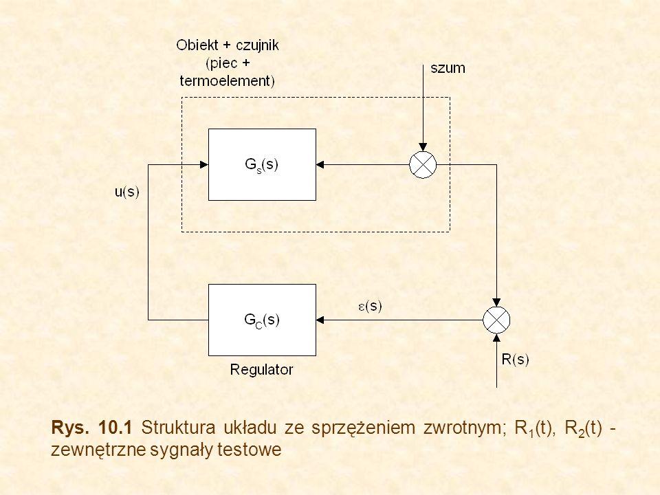 Rys. 10.1 Struktura układu ze sprzężeniem zwrotnym; R 1 (t), R 2 (t) - zewnętrzne sygnały testowe