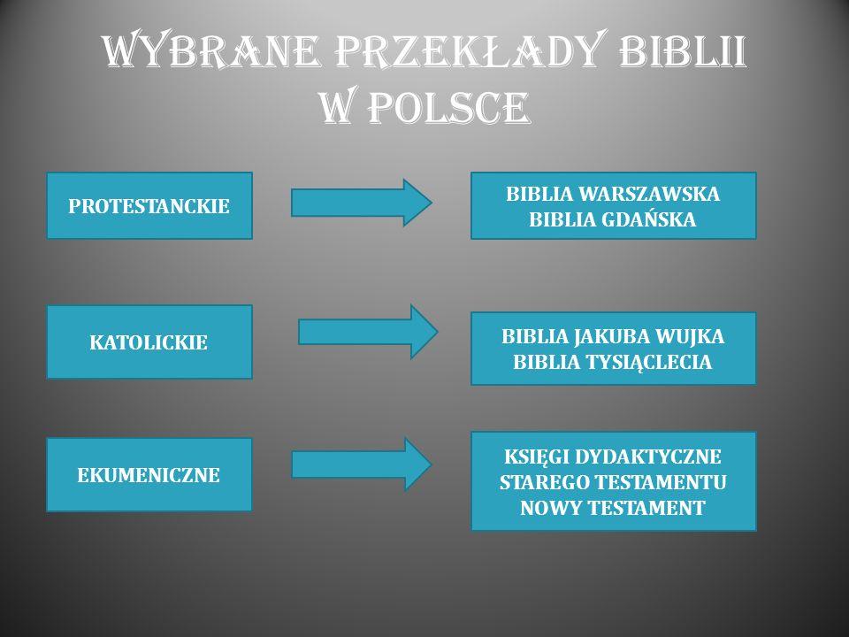 Wybrane PRZEK Ł ADY BIBLII W POLSCE KATOLICKIE EKUMENICZNE BIBLIA WARSZAWSKA BIBLIA GDAŃSKA BIBLIA JAKUBA WUJKA BIBLIA TYSIĄCLECIA KSIĘGI DYDAKTYCZNE
