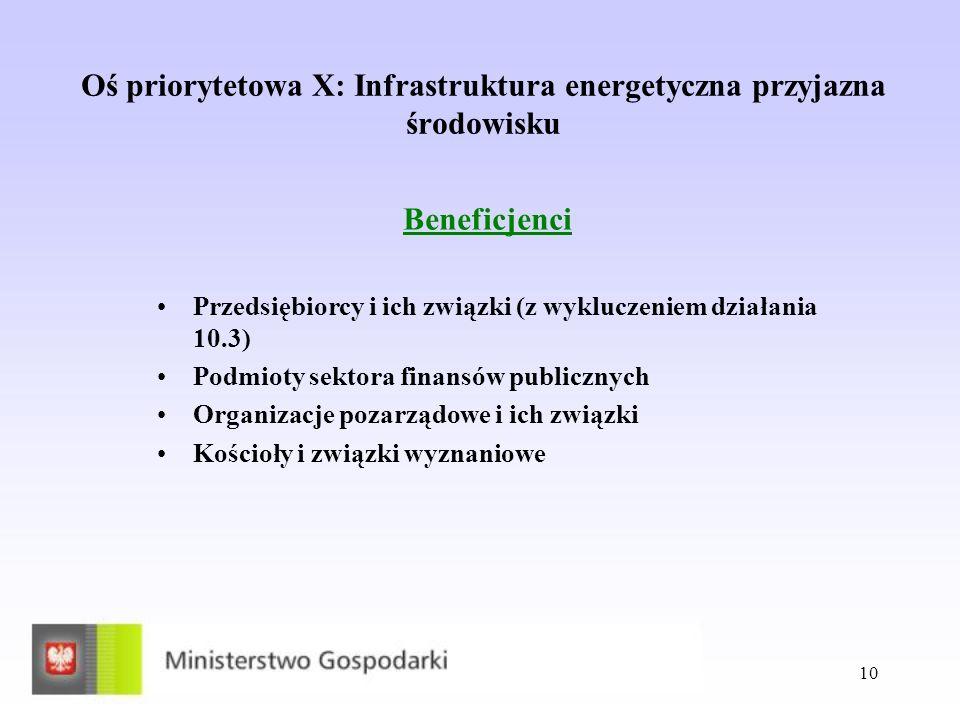 10 Oś priorytetowa X: Infrastruktura energetyczna przyjazna środowisku Beneficjenci Przedsiębiorcy i ich związki (z wykluczeniem działania 10.3) Podmi