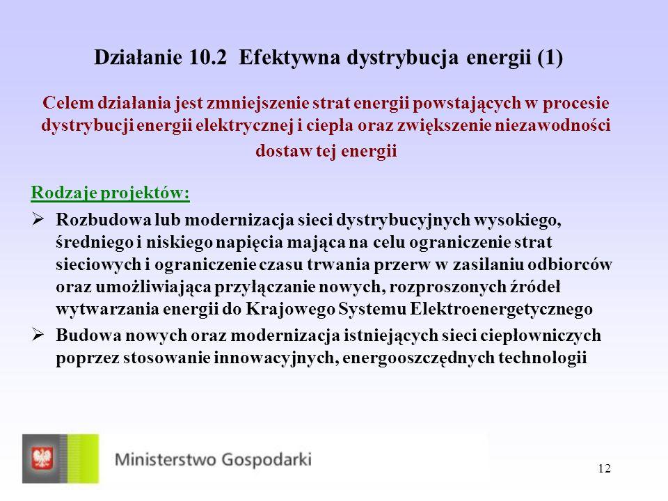 12 Działanie 10.2 Efektywna dystrybucja energii (1) Rodzaje projektów: Rozbudowa lub modernizacja sieci dystrybucyjnych wysokiego, średniego i niskieg