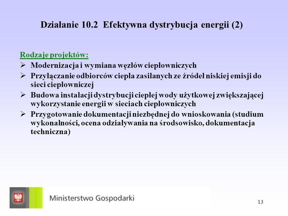 13 Działanie 10.2 Efektywna dystrybucja energii (2) Rodzaje projektów: Modernizacja i wymiana węzłów ciepłowniczych Przyłączanie odbiorców ciepła zasi