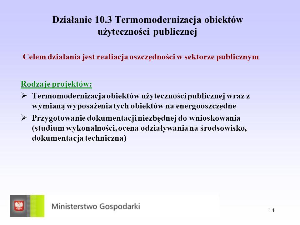 14 Działanie 10.3 Termomodernizacja obiektów użyteczności publicznej Rodzaje projektów: Termomodernizacja obiektów użyteczności publicznej wraz z wymi