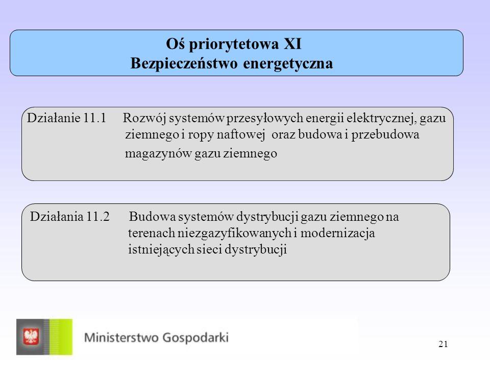 21 Oś priorytetowa XI Bezpieczeństwo energetyczna Działanie 11.1 Rozwój systemów przesyłowych energii elektrycznej, gazu ziemnego i ropy naftowej oraz