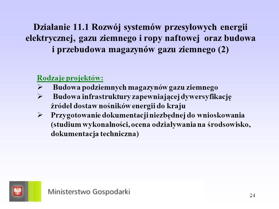 24 Działanie 11.1 Rozwój systemów przesyłowych energii elektrycznej, gazu ziemnego i ropy naftowej oraz budowa i przebudowa magazynów gazu ziemnego (2