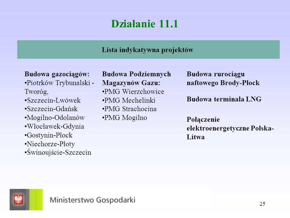 25 Działanie 11.1 Budowa gazociągów: Piotrków Trybunalski - Tworóg, Szczecin-Lwówek Szczecin-Gdańsk Mogilno-Odolanów Włocławek-Gdynia Gostynin-Płock N