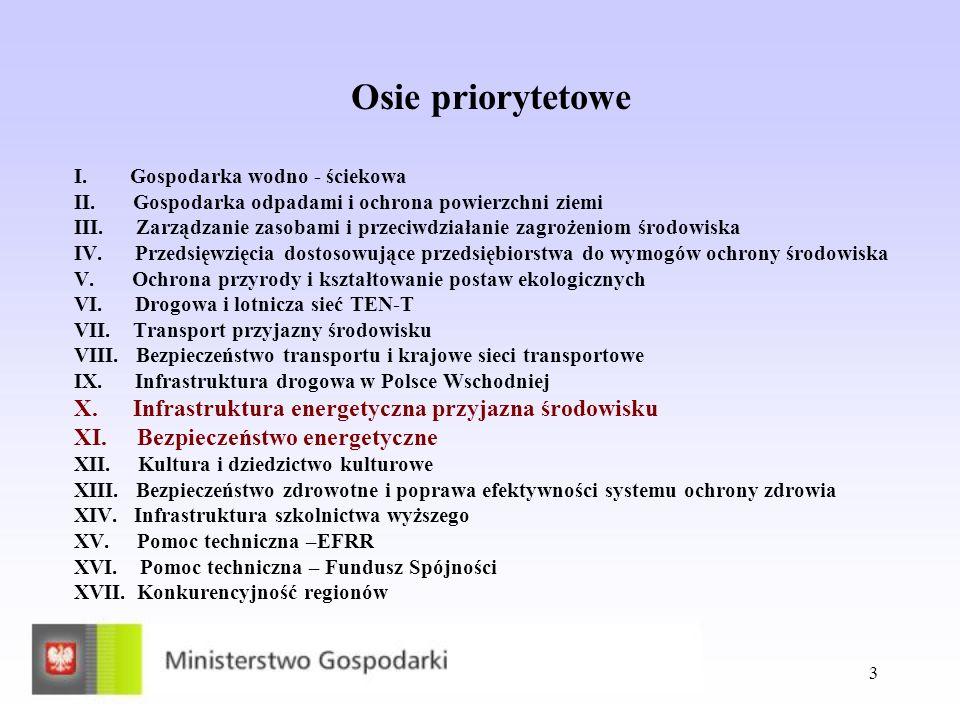 3 Osie priorytetowe I. Gospodarka wodno - ściekowa II. Gospodarka odpadami i ochrona powierzchni ziemi III. Zarządzanie zasobami i przeciwdziałanie za