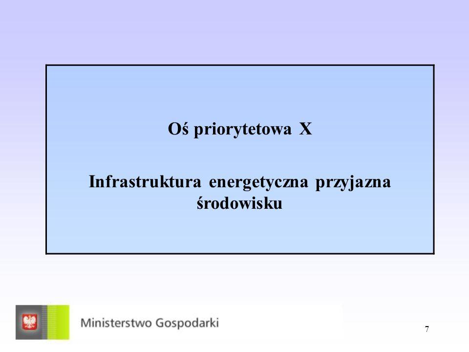 8 Oś priorytetowa X Infrastruktura energetyczna przyjazna środowisku Działanie 10.1 Wysokosprawne wytwarzanie energii Działania 10.2 Efektywna dystrybucja energii Działanie 10.3 Termomodernizacja obiektów użyteczności publicznej Działania 10.4 Wytwarzanie energii ze źródeł odnawialnych Działanie 10.5 Wytwarzanie biopaliw ze źródeł odnawialnych Działanie 10.6 Rozwój przemysłu dla OZE Działanie 10.7 Sieci ułatwiające odbiór energii ze źródeł odnawialnych