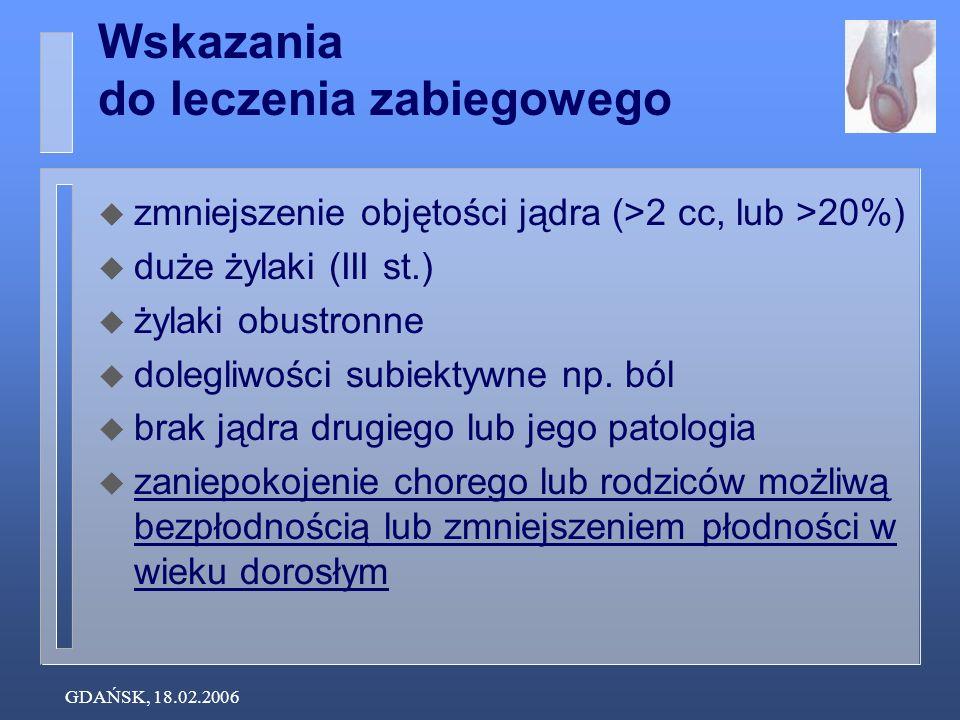 GDAŃSK, 18.02.2006 Wskazania do leczenia zabiegowego zmniejszenie objętości jądra (>2 cc, lub >20%) duże żylaki (III st.) żylaki obustronne dolegliwoś