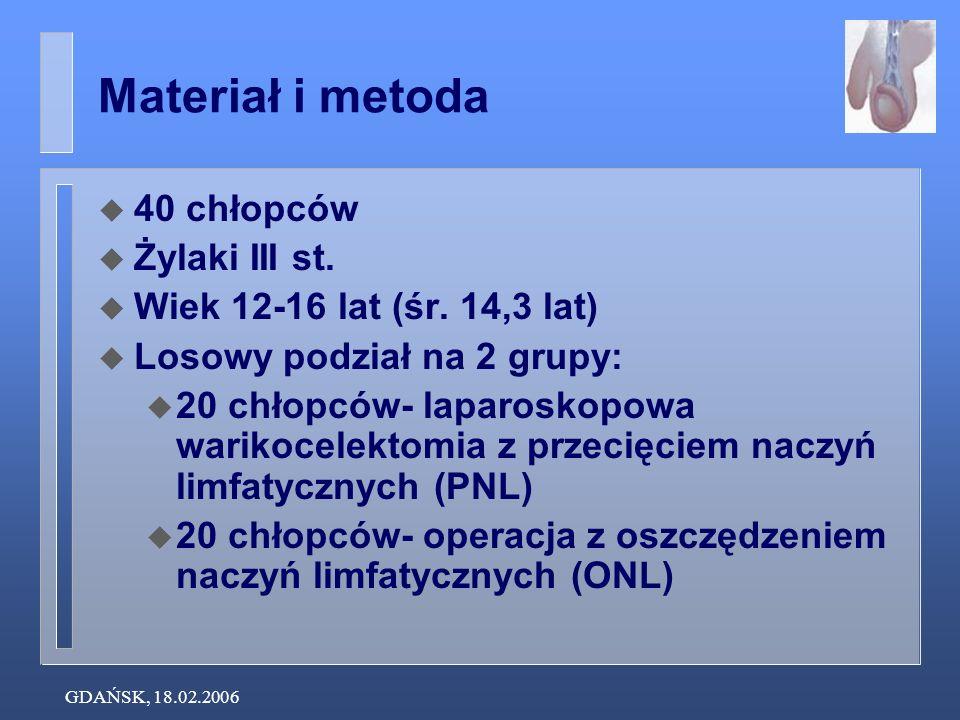 GDAŃSK, 18.02.2006 Materiał i metoda 40 chłopców Żylaki III st. Wiek 12-16 lat (śr. 14,3 lat) Losowy podział na 2 grupy: 20 chłopców- laparoskopowa wa