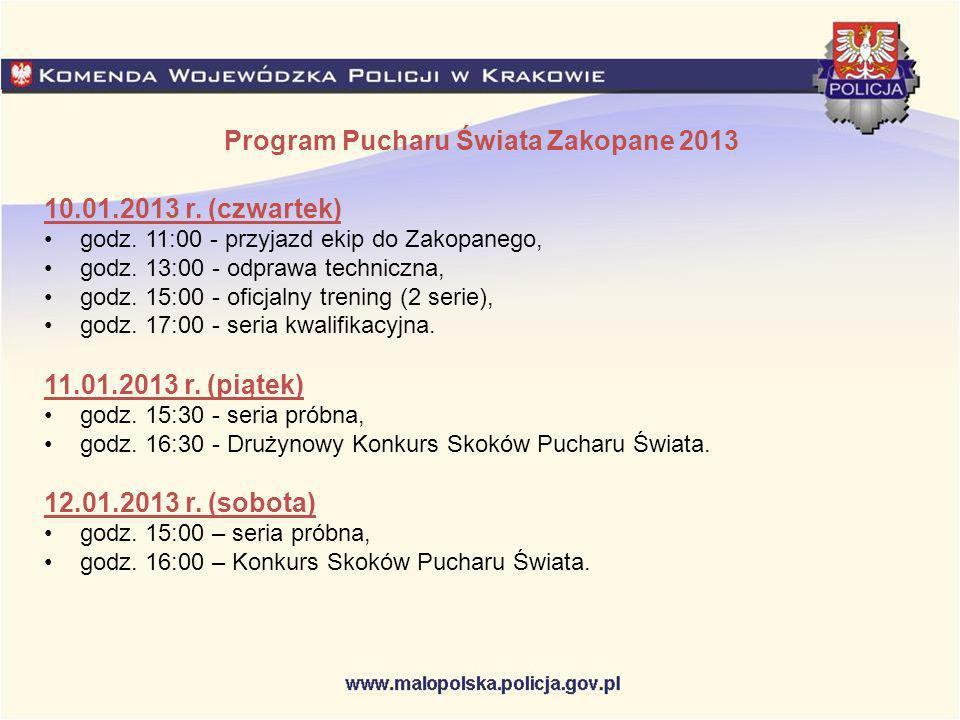 Udając się do Zakopanego na zawody Pucharu Świata w Skokach Narciarskich w dniach 10 – 12 stycznia 2013r.