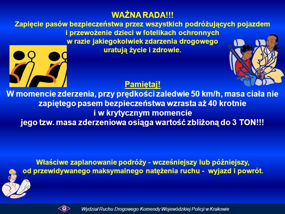 Taryfikator mandatów karnych określa wysokość grzywien za niestosowanie się do przepisów nakazujących zapinanie pasów bezpieczeństwa i przewożenie dzieci niezgodnie z przepisami Wydział Ruchu Drogowego Komendy Wojewódzkiej Policji w Krakowie