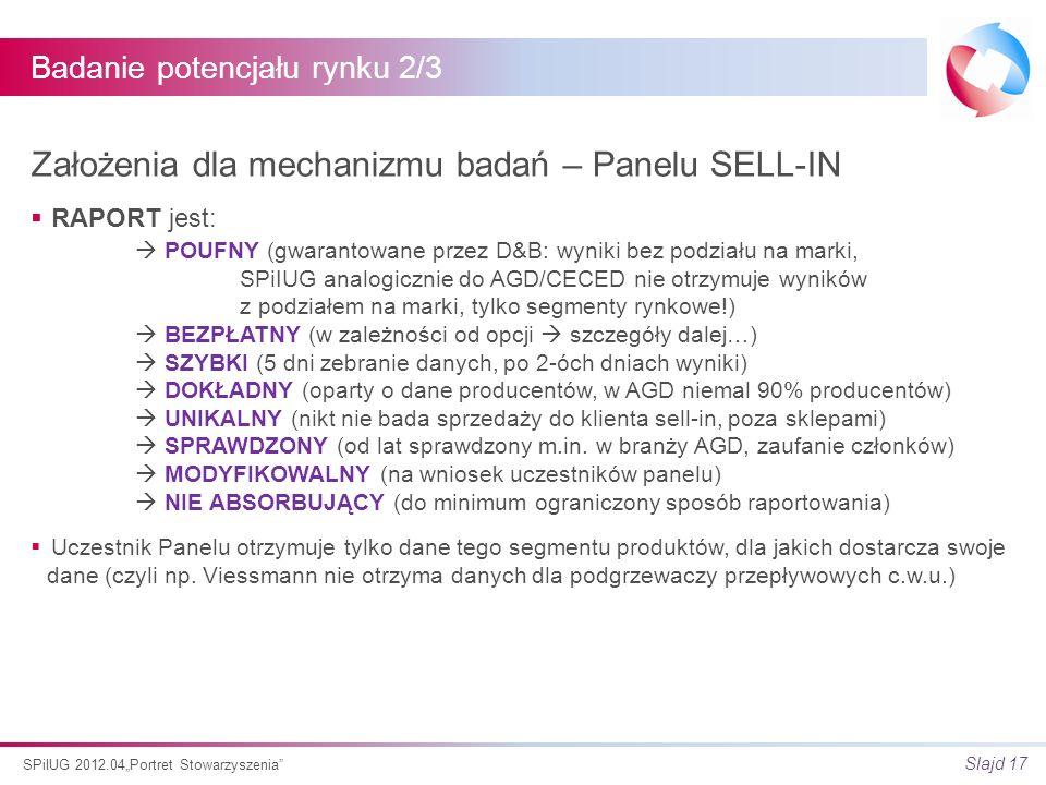 Slajd 17 SPiIUG 2012.04Portret Stowarzyszenia Badanie potencjału rynku 2/3 Założenia dla mechanizmu badań – Panelu SELL-IN RAPORT jest: POUFNY (gwarantowane przez D&B: wyniki bez podziału na marki, SPiIUG analogicznie do AGD/CECED nie otrzymuje wyników z podziałem na marki, tylko segmenty rynkowe!) BEZPŁATNY (w zależności od opcji szczegóły dalej…) SZYBKI (5 dni zebranie danych, po 2-óch dniach wyniki) DOKŁADNY (oparty o dane producentów, w AGD niemal 90% producentów) UNIKALNY (nikt nie bada sprzedaży do klienta sell-in, poza sklepami) SPRAWDZONY (od lat sprawdzony m.in.