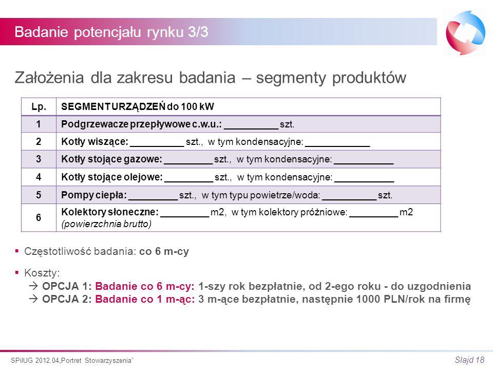 Slajd 18 SPiIUG 2012.04Portret Stowarzyszenia Badanie potencjału rynku 3/3 Założenia dla zakresu badania – segmenty produktów Częstotliwość badania: co 6 m-cy Koszty: OPCJA 1: Badanie co 6 m-cy: 1-szy rok bezpłatnie, od 2-ego roku - do uzgodnienia OPCJA 2: Badanie co 1 m-ąc: 3 m-ące bezpłatnie, następnie 1000 PLN/rok na firmę Lp.SEGMENT URZĄDZEŃ do 100 kW 1Podgrzewacze przepływowe c.w.u.: __________ szt.