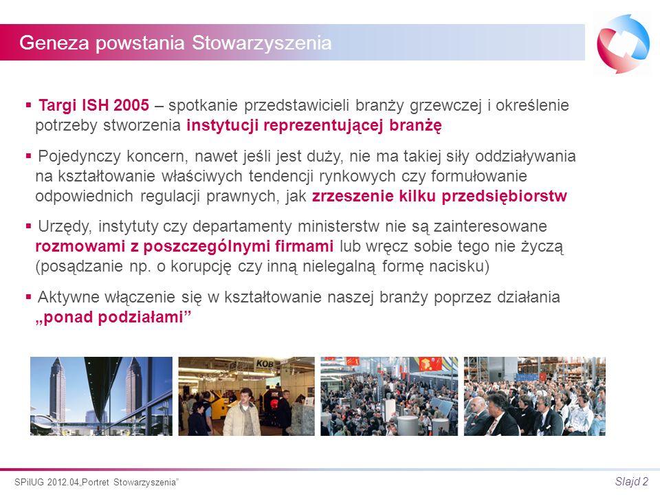 Slajd 13 SPiIUG 2012.04Portret Stowarzyszenia Cele Stowarzyszenia – 8 8) badania potencjału rynku na urządzenia grzewcze regularne przeprowadzanie badań potencjału rynku na urządzenia grzewcze w Polsce, co jest konieczne dla producentów w ustalaniu strategii marketingowej na przyszłość