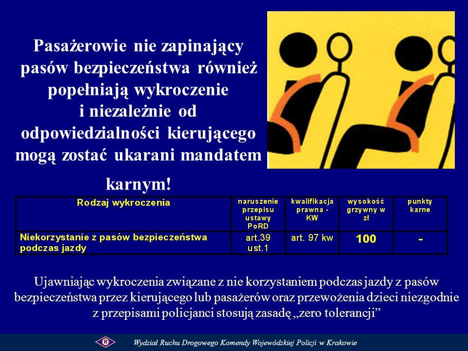 Pasażerowie nie zapinający pasów bezpieczeństwa również popełniają wykroczenie i niezależnie od odpowiedzialności kierującego mogą zostać ukarani mand