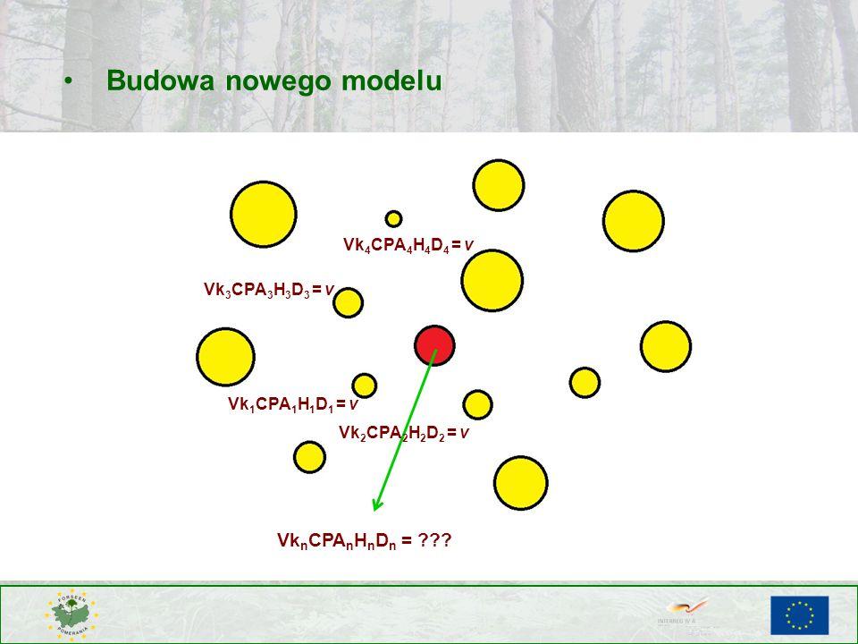 Budowa nowego modelu Vk 1 CPA 1 H 1 D 1 = v Vk 3 CPA 3 H 3 D 3 = v Vk 4 CPA 4 H 4 D 4 = v Vk n CPA n H n D n = ??? Vk 2 CPA 2 H 2 D 2 = v
