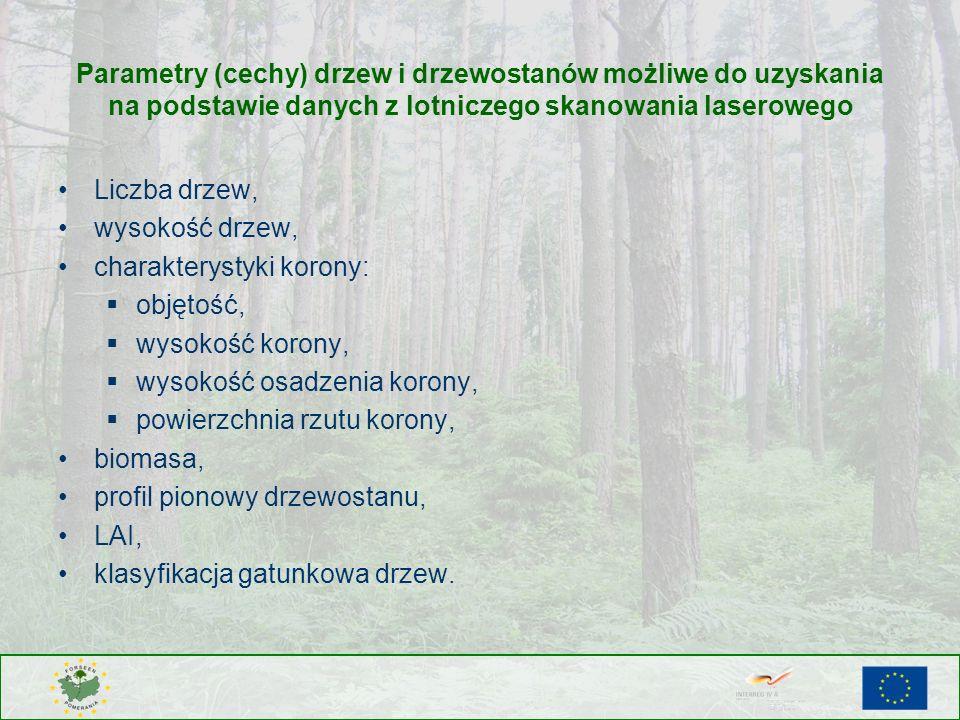 Parametry (cechy) drzew i drzewostanów możliwe do uzyskania na podstawie danych z lotniczego skanowania laserowego Liczba drzew, wysokość drzew, chara