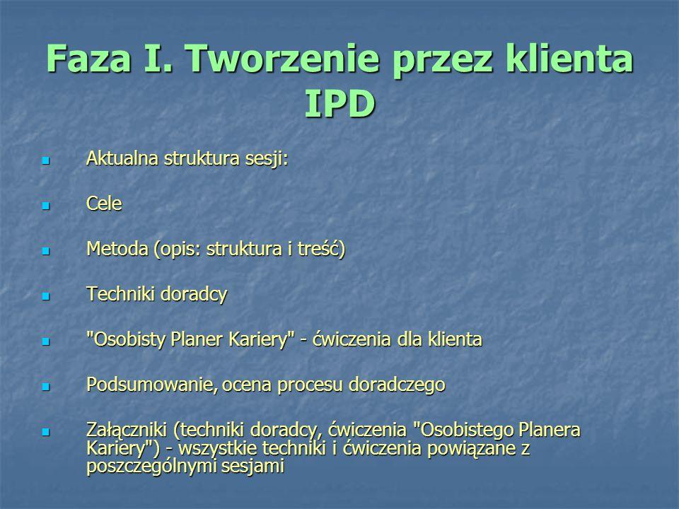 Faza I. Tworzenie przez klienta IPD Aktualna struktura sesji: Aktualna struktura sesji: Cele Cele Metoda (opis: struktura i treść) Metoda (opis: struk
