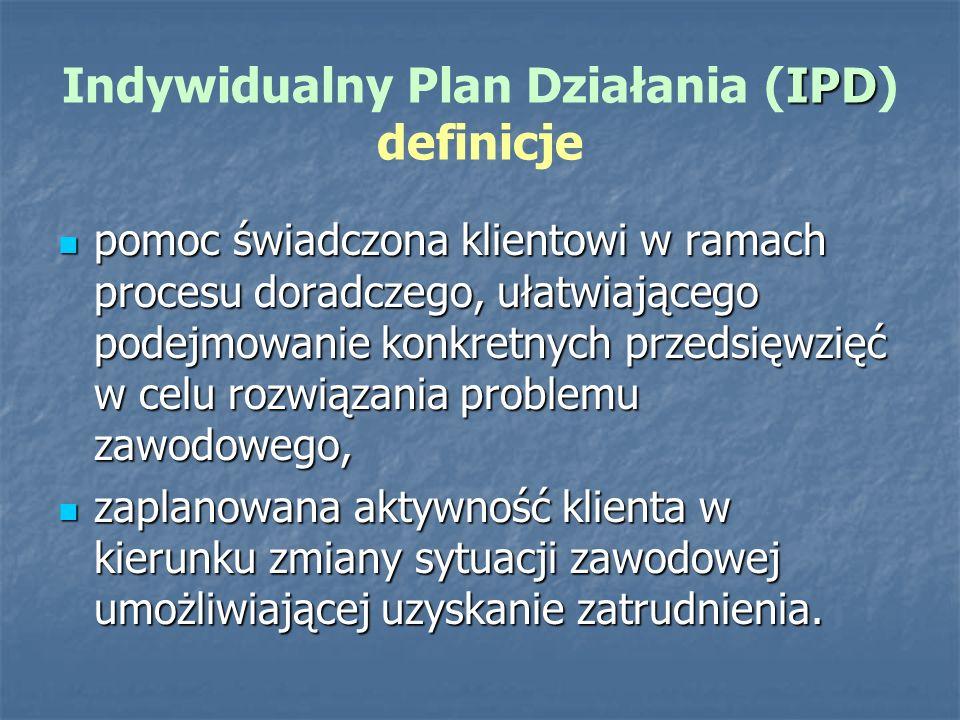 IPD Indywidualny Plan Działania (IPD) definicje pomoc świadczona klientowi w ramach procesu doradczego, ułatwiającego podejmowanie konkretnych przedsi