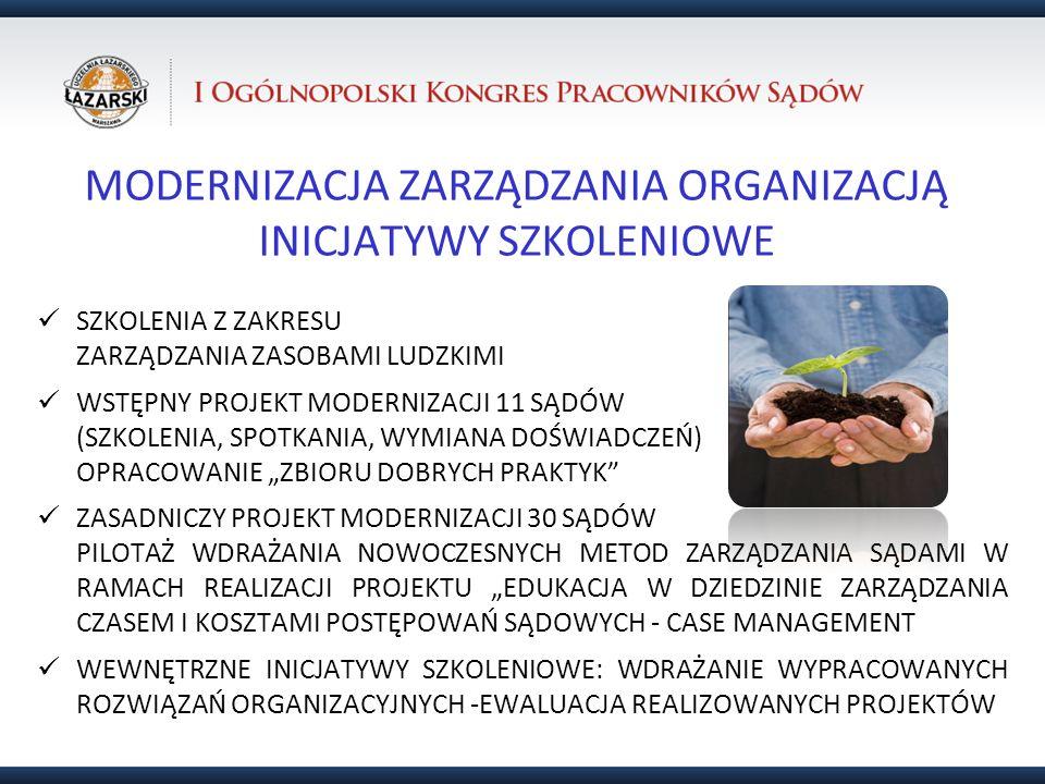 MODERNIZACJA ZARZĄDZANIA ORGANIZACJĄ INICJATYWY SZKOLENIOWE SZKOLENIA Z ZAKRESU ZARZĄDZANIA ZASOBAMI LUDZKIMI WSTĘPNY PROJEKT MODERNIZACJI 11 SĄDÓW (S