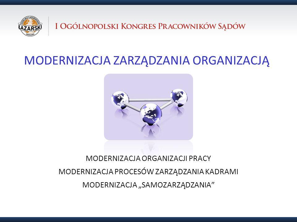 MODERNIZACJA ZARZĄDZANIA ORGANIZACJĄ MODERNIZACJA ORGANIZACJI PRACY MODERNIZACJA PROCESÓW ZARZĄDZANIA KADRAMI MODERNIZACJA SAMOZARZĄDZANIA