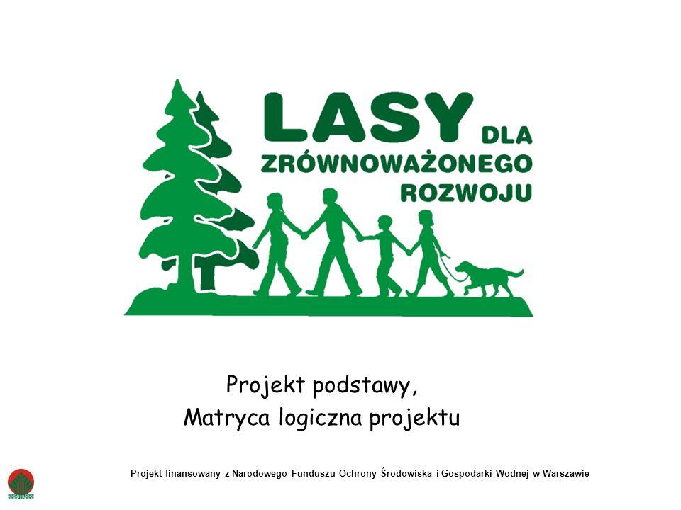 Projekt finansowany z Narodowego Funduszu Ochrony Środowiska i Gospodarki Wodnej w Warszawie Projekt podstawy, Matryca logiczna projektu