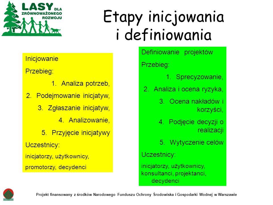 Projekt finansowany z środków Narodowego Funduszu Ochrony Środowiska i Gospodarki Wodnej w Warszawie Etapy inicjowania i definiowania Inicjowanie Prze